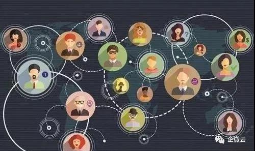 企业微信,如何完成营销闭环